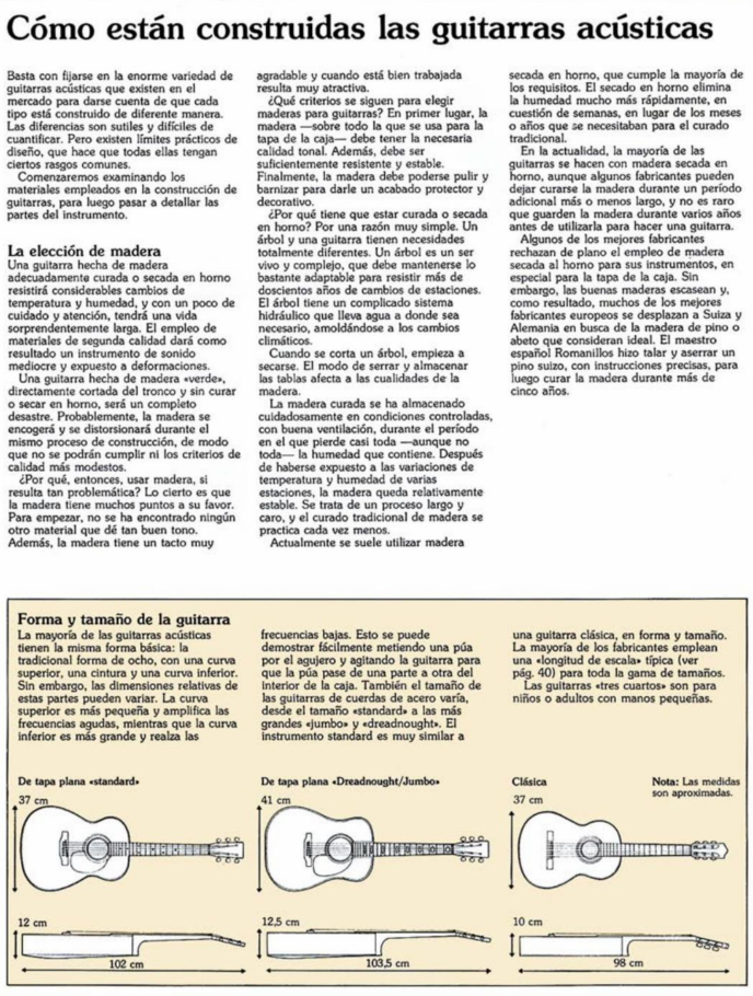 Clases de Guitarra : Pablo Bartolomeo: Anatomía de la Guitarra Acústica