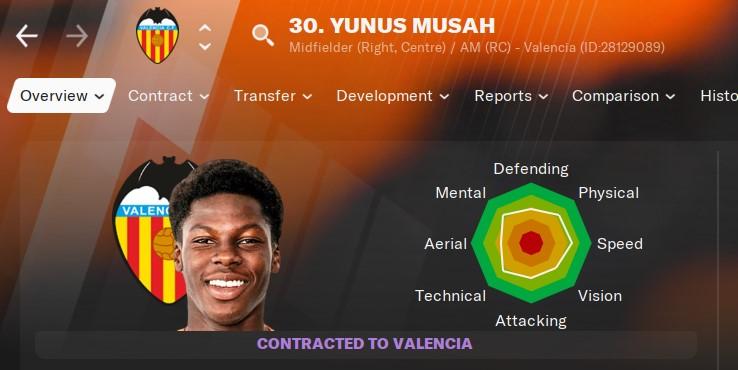Football Manager 2021 - Yunus Musah   FM21