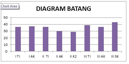 Matematika diagram sitti fatimah contoh diagram batang ccuart Images