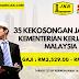 35 Kekosongan Jawatan di Kementerian Kerja Raya Malaysia. Gaji RM2,529.00 - RM9,643.00