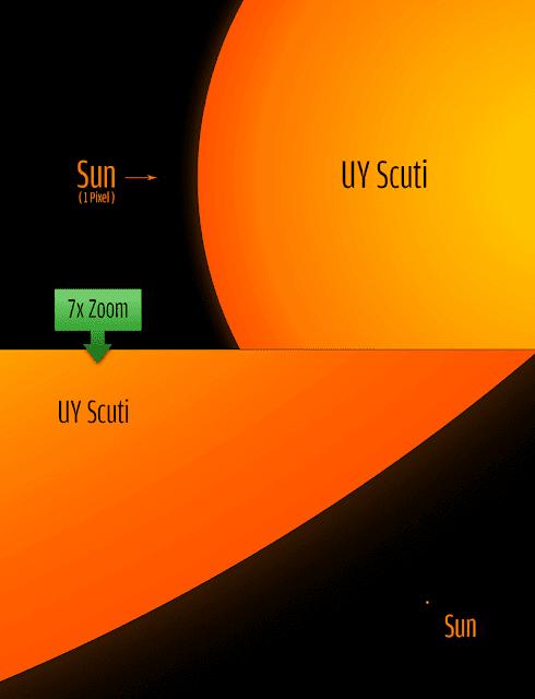 https://en.wikipedia.org/wiki/UY_Scuti