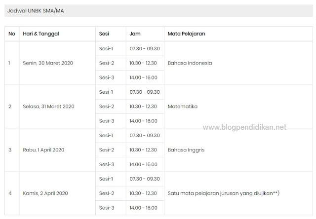 Jadwal UNBK Untuk SMP/MTs, SMA/MA, SMK, Tahun 2020