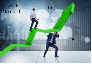 शेयर मार्किट
