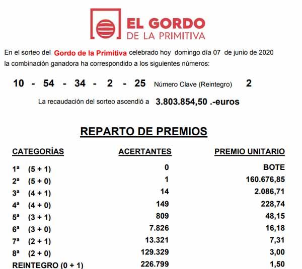 Resultado El Gordo de la Primitiva domingo 7 junio 2020