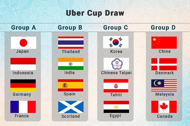 kumpulan D malaysia piala uber 2021