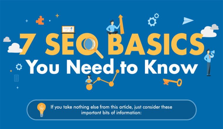 7 SEO Basics You Need to Know #infographic
