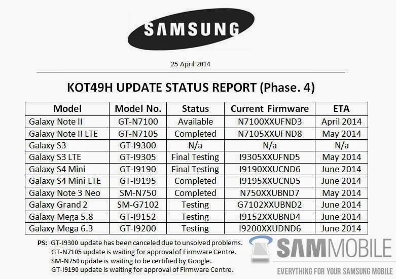 Solution to Samsung Galaxy S3 firmware upgrade failure [phone