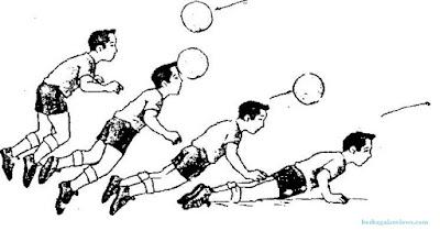 Menyundul bola dengan sikap melayang - berbagaireviews.com