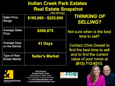 Indian Creek Park Estates, Overland Park, Overland Park KS