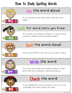 FREE How to Study Spelling Words Poster