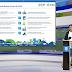 Ini 10 Rekomendasi IETD 2021 untuk Capai Target Dekarbonisasi Indonesia