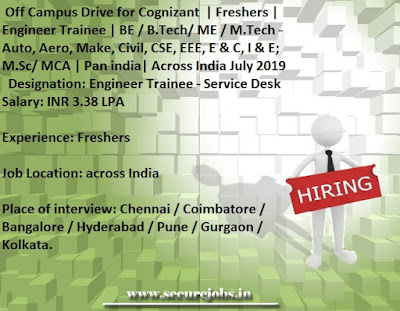 Off Campus Drive for Cognizant | Freshers | Engineer Trainee