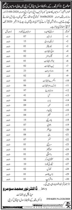376 Jobs in Dr Ruth K M Pfau Civil Hospital Karachi Medical Posts Karachi 2020