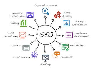 Digital Marketing Course, Online Marketing Course, Digital marketing training, Digital Marketing Courses, Digital marketing training, Online Marketing Course, Online Marketing Courses