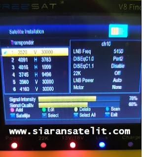 Frekuensi dan Transponder Skynindo Gratis di Chinasat 10
