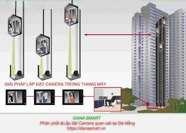 Giải pháp lắp đặt Camera trong thang máy