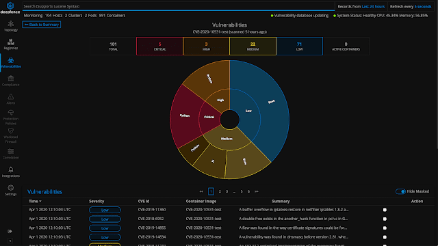 ThreatMapper – Identify Vulnerabilities In Running Containers, Images, Hosts And Repositories