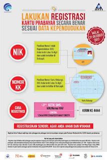 Registrasi kartu, telekomunikasi, ktp, kk, kominfo