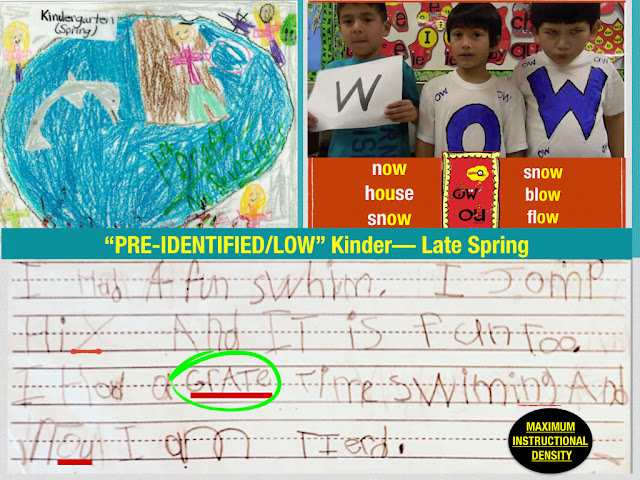 "Secret Stories® Phonics ""Kindergarten Writing on Steroids!"" — SPRING"