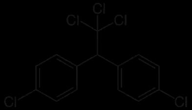 DDT full form in chemistry
