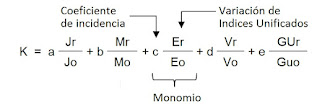 La fórmula polinómica