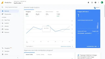 Tampilan Dashboard Universal Analytics Lama - Leafcoder.org