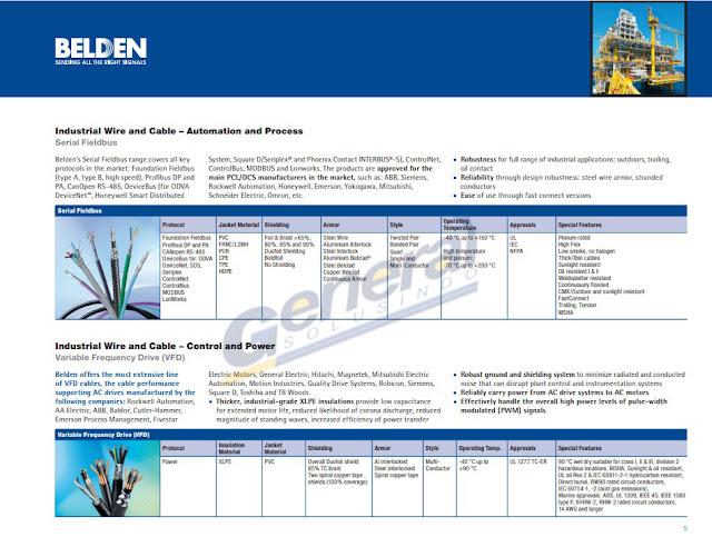 Produk Kabel Belden Surabaya (5)