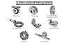Classification of Gears