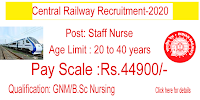 Railway Staff Nurse jobs- 50,000+ Salary