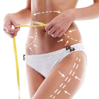 Best Liposuction Surgery In New Delhi