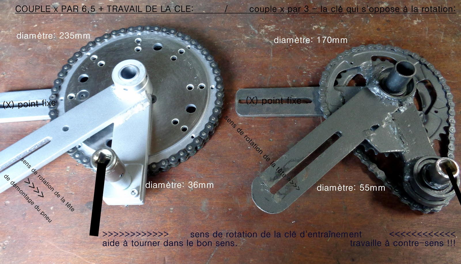 Voyages moto de jean louis changer ses pneus moto - Fabriquer un decolle pneu ...