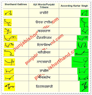 19-march-2021-ajit-tribune-shorthand-outlines