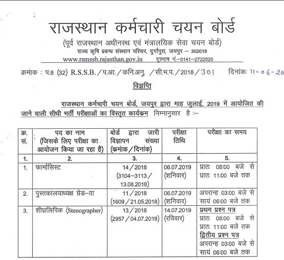 Rajasthan Librarian Exam Result and Merit List 2020 Cutoff marks
