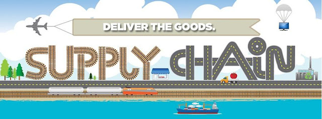 suply chain, logistic