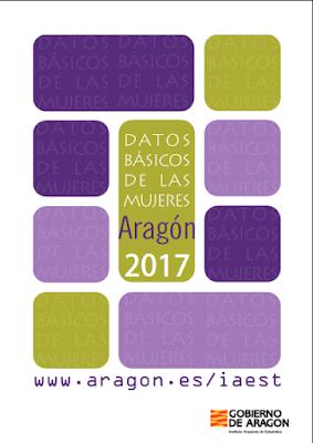 Datos básicos de las Mujeres, Aragón 2017