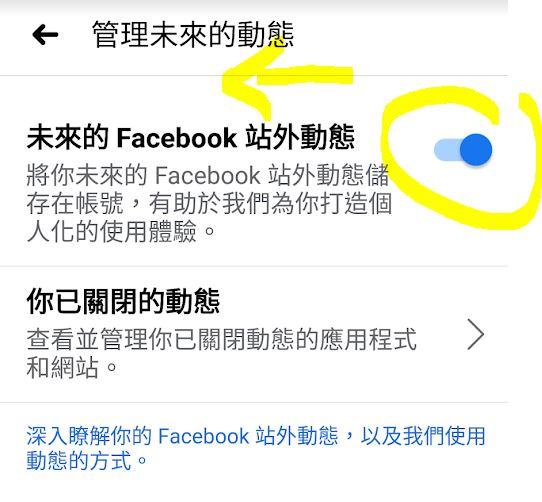 FB站外動態功能