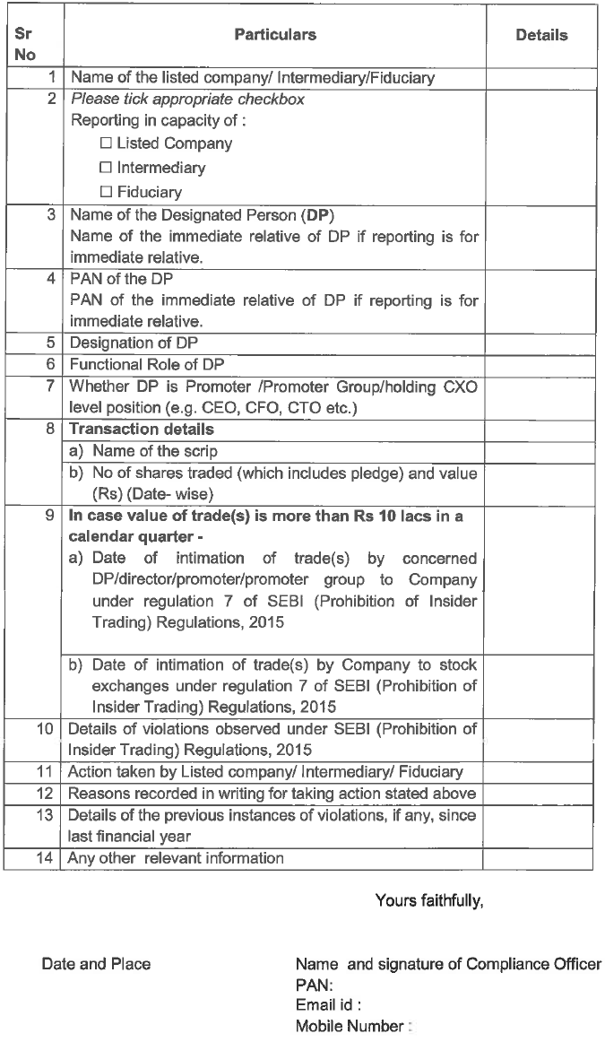 Report by (Name of the listed company/ Intermediary/Fiduciary) for violations related to Code of Conduct under SEBI (Prohibition of Insider Trading) Regulations, 2015
