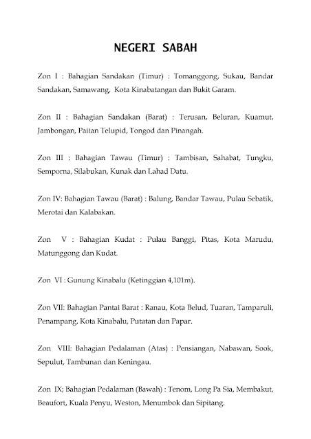 Jadual Waktu Imsak Dan Berbuka Puasa Negeri Sabah 1442H