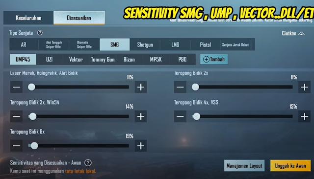 Lanjutan dari Sensitivitas ADS SMG PUBG