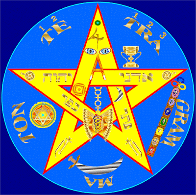 the-esoteric-mystic-pentagram-symbol