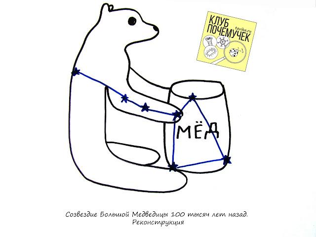 Почему у Большой Медведицы хвост