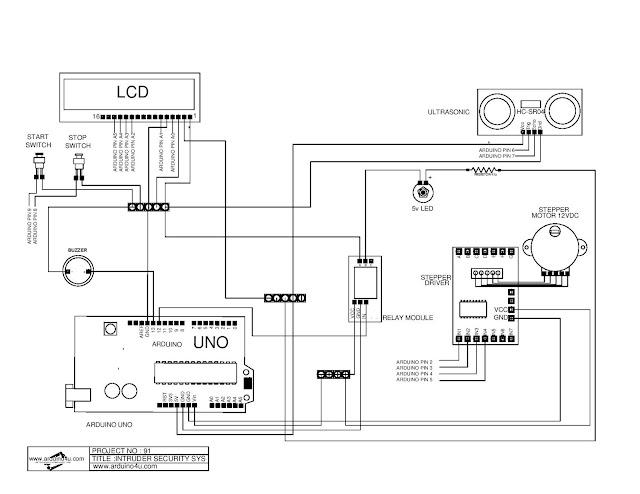 projek elektronik arduino4u com