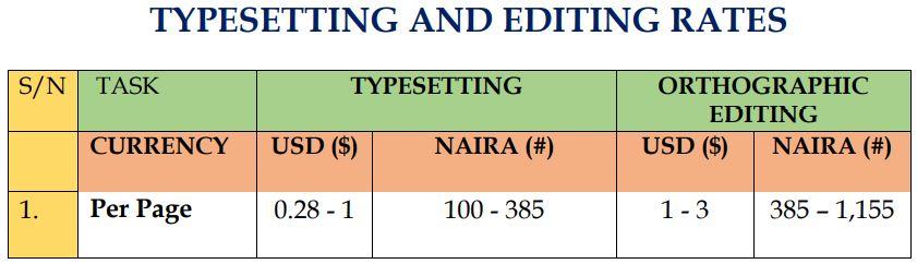 Translation, Proofreading, Editing, and Transcription in Hausa, Igbo, Yoruba, Pidgin, Fulah, Kanuri