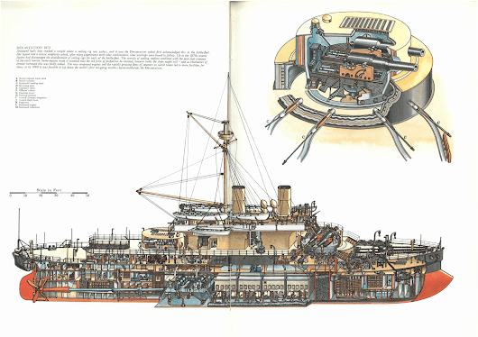 Did War of the Worlds' HMS Thunder Child Look Like This?
