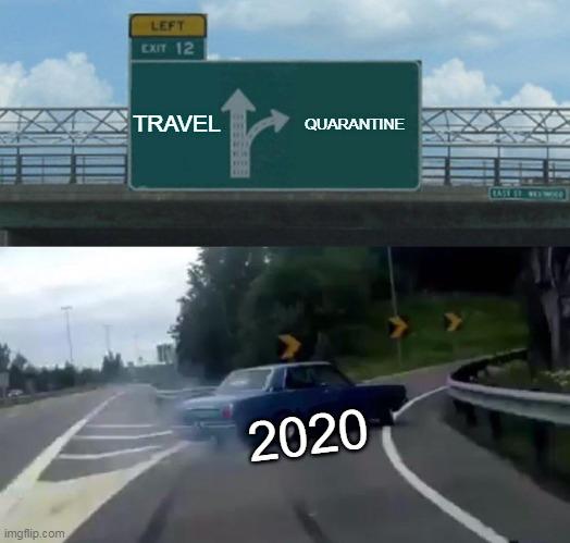 Best Travel Memes 2020