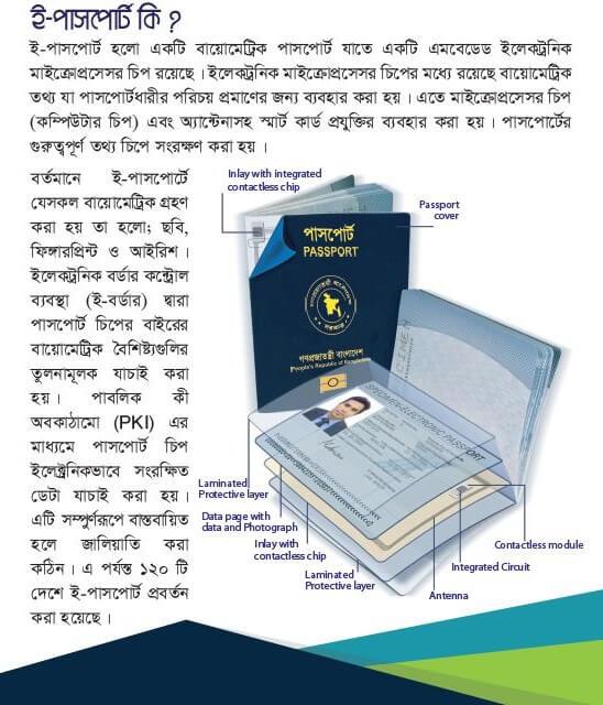 what is e passport Bangladesh