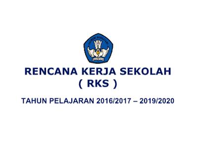 Contoh rencana Kerja Sekolah (RKS) SD Sekolah Menengah Pertama Sekolah Menengan Atas SMK