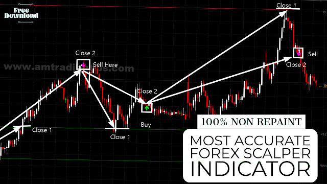 Most Accurate Forex Scalper Indicator| 100% Non Repaint| Attached With Metatrader 4| Free Download