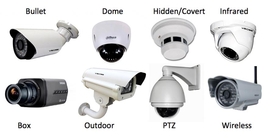 Fungsi Dan Harga Kamera CCTV Untuk Rumah - Apa itu kamera cctv beserta fungsi dan harga kamera cctv untuk rumah