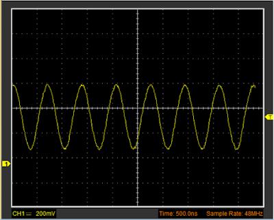 MW carrier RF waveform